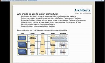 How to Interview a Software Architect