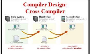 Compiler Design: Cross Compiler