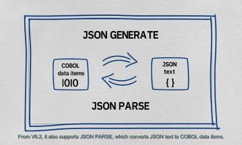 JSON support in IBM Enterprise COBOL for z/OS