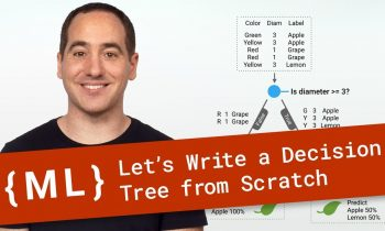 Let's Write a Decision Tree Classifier from Scratch – Machine Learning Recipes #8