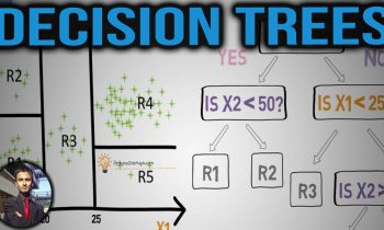Decision Tree (CART) – Machine Learning Fun and Easy