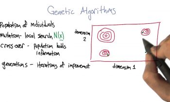 Genetic Algorithms – Georgia Tech – Machine Learning