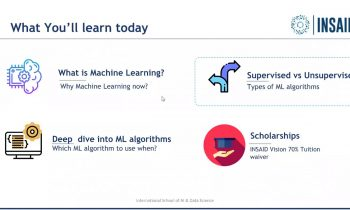 Decoding Machine Learning Algorithms | Day – 2
