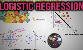 Logistic Regression – Fun and Easy Machine Learning