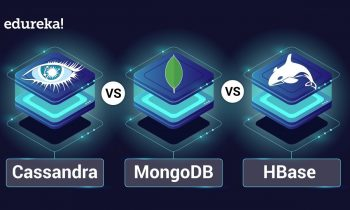 Cassandra vs MongoDB vs HBase | Difference Between Popular NoSQL Databases | Edureka